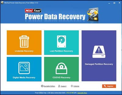 Khôi phục dữ liệu SSD